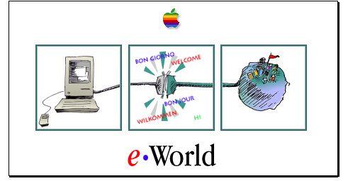 eWorld-longon2