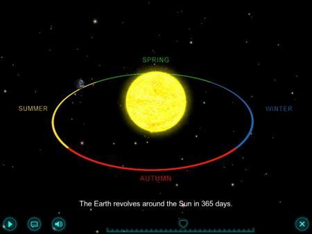 earth orbiting the sun animation - photo #14