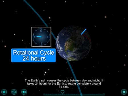 earth orbit seasons interactive - photo #9