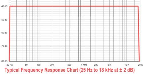 stc8_graph