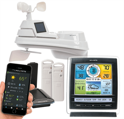 - My AcuRite Weather Station - Review - MyMac.com